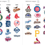 Logo Below View The Latest Results That Team Minor League