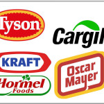 Meat Products Industry