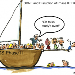 Gdnf Confusion The Amgen Clinical Trial Controversy Learning All