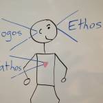 Students Took Notes These Three Methods And Discussed Some