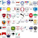 The Logos Quiz Performs Perfect Integration Social Networks You