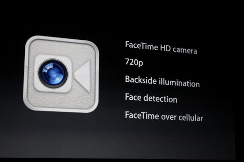 Displaying Images For Facetime Icon