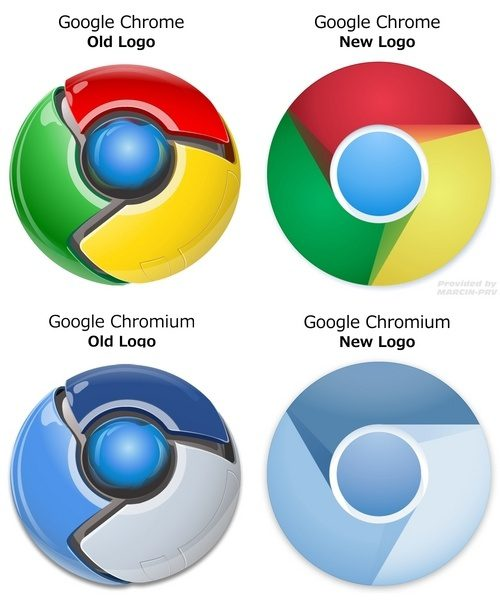 Google Chrome Chromium Get New Logos