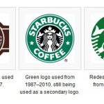 Little Known Facts Some Most Popular Logos World Creativa