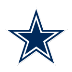 Melton Still Building Our Chemistry Football Dallas Cowboys News
